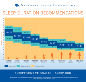 sleep-duration